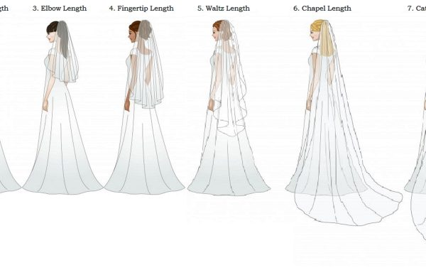 Guide to wedding veil lengths